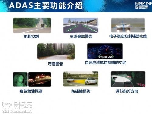 四维图新语音与ADAS地图数据发布会