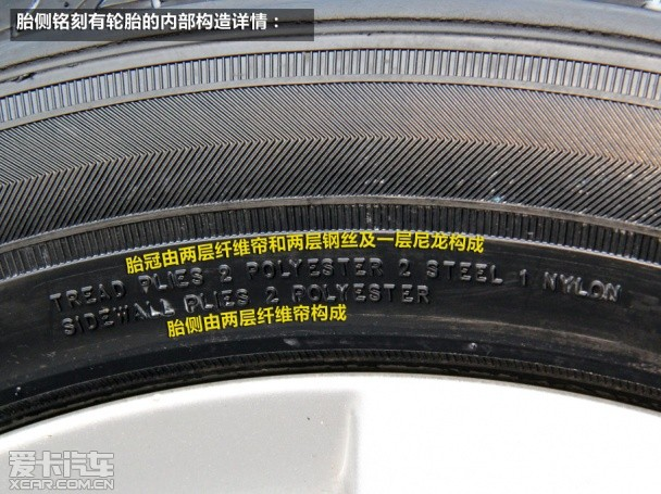 拥有出色抓地力 爱卡测试回力R30轮胎