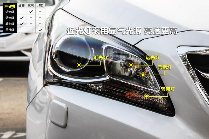 汽车l前大灯结构图