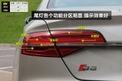 奥迪S82015款车灯缩略图