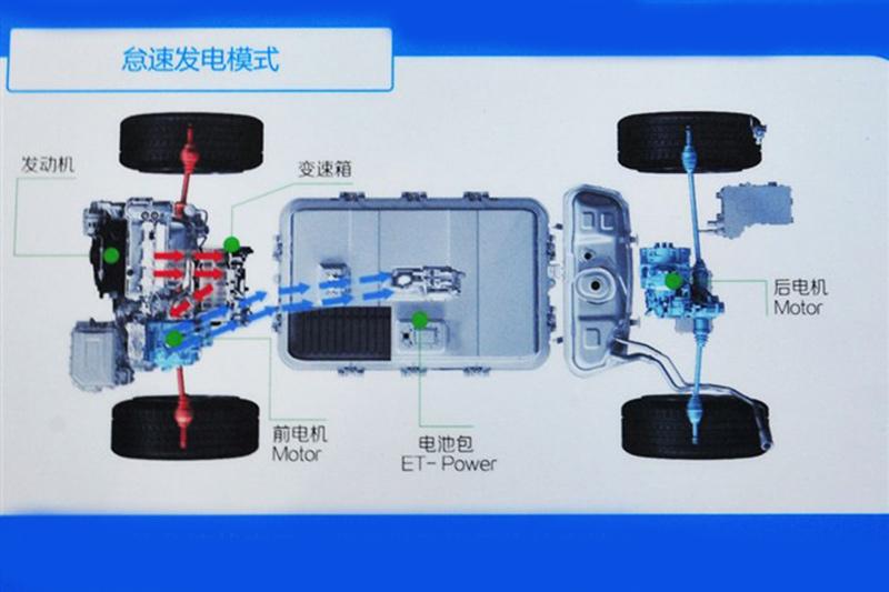 前端发动机串联一台功率110kw的电动机,后轴处搭载功率同为110kw的