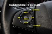 本田XR-V2015款方向盘缩略图