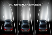 宝马5系2018款车灯缩略图