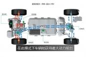唐1002017款排挡杆缩略图