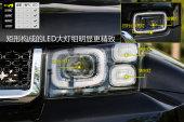 北京BJ402018款车灯缩略图