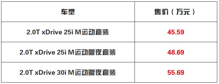 售价45.59-55.69万元 新款进口宝马X4车型正式上市