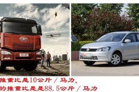 发动机的马力越大汽车动力性就越好吗?汽车动力性的指标是什么?