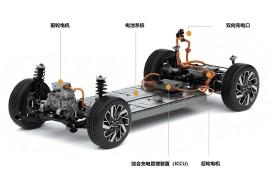 开启环保电动出行新时代!起亚首款专用电动车型CV即将亮相