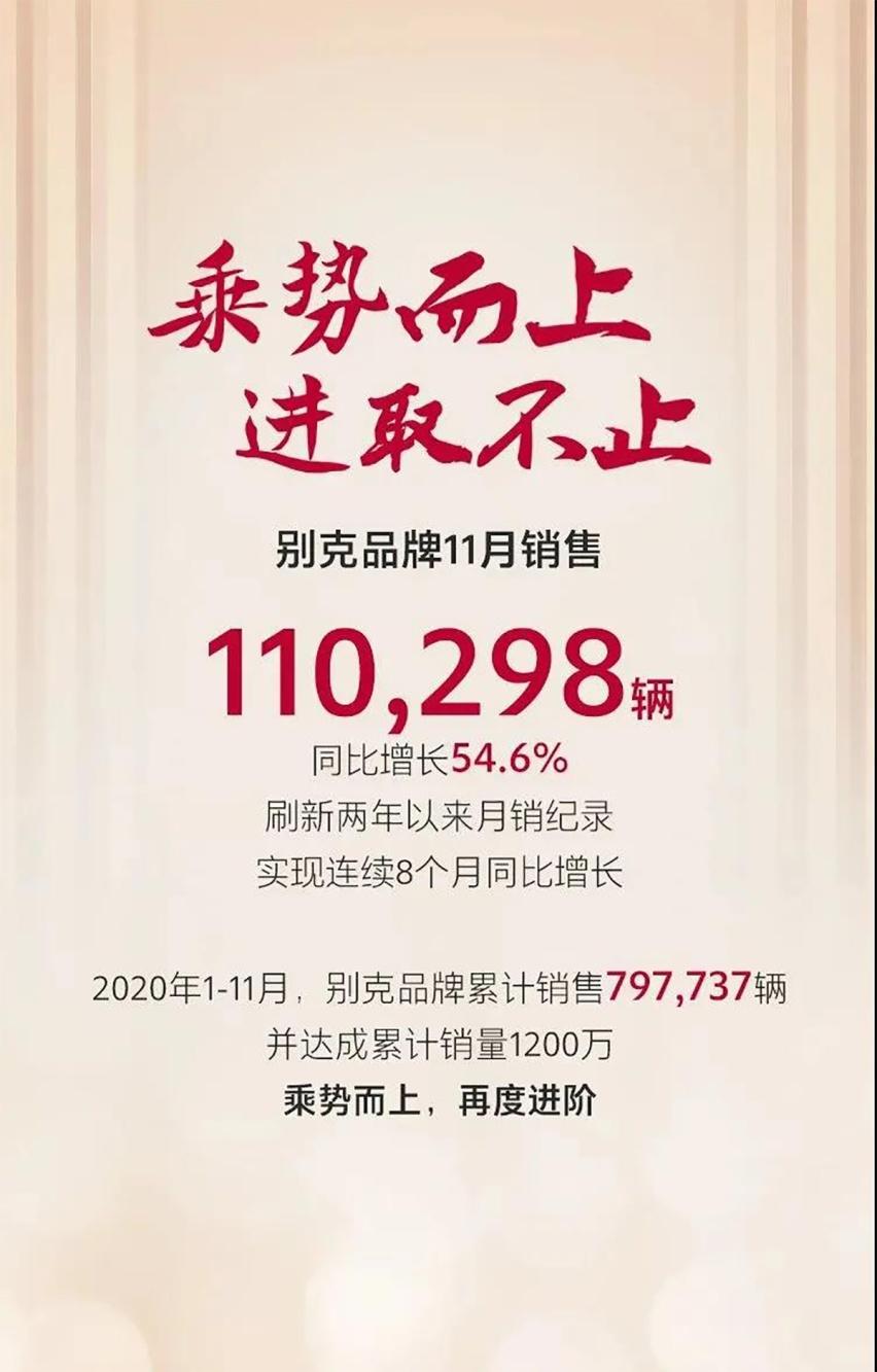 《【华宇在线注册】11月销量同比增幅54.6%,熟悉的别克回来了》
