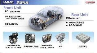 纯电不成熟,纯油不经济,混动1.5L i-MMD配A级家轿出场,靠谱?