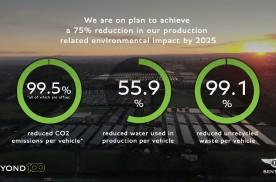 宾利汽车英国总部工厂持续践行可持续发展理念