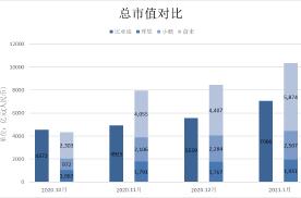 """汉销量爆棚巴菲特重仓 比亚迪会成为中国车企首位""""万亿先生""""?"""