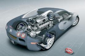 各式各样的汽车,不同的发动机布局