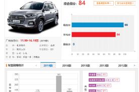 价格与国产车持平/新车价格暴跌 北京现代ix35车主损失严重