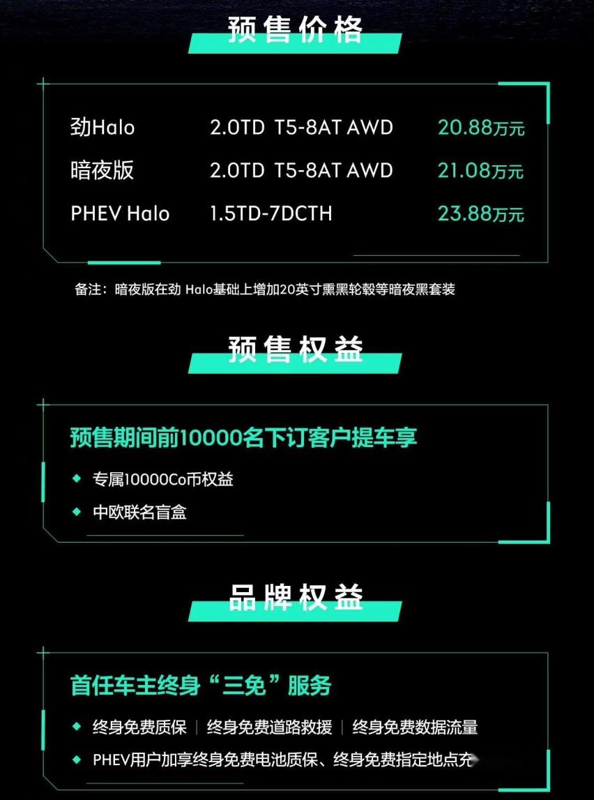 领克01全球版开启预售 价格超越现款 20.88万起