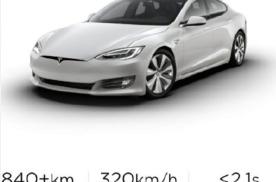 将推出17万元的MODEL 2,特斯拉电池日干货都在这里了