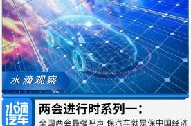 两会进行时系列一:全国两会最强呼声 保汽车就是保中国经济