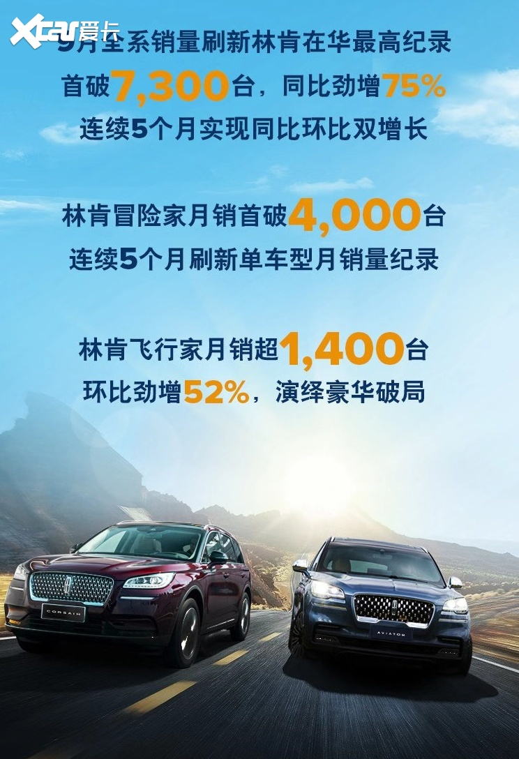 """同比销量大增75%,""""二刷""""中国市场的林肯,终于要熬出头了?"""