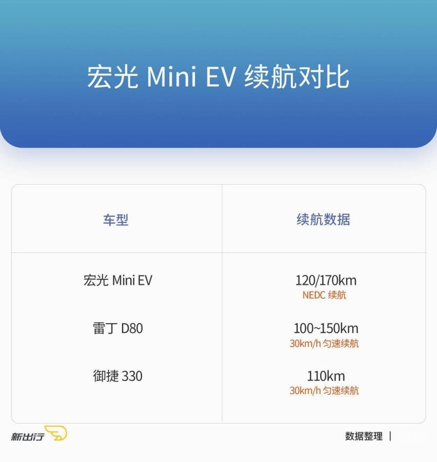 《【华宇娱乐平台怎么注册】宏光 MINI EV 与老头乐们 13 亿中国人民究竟需要什》