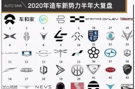 断轴/自燃频发,造车新势力2020生死局,今年大洗牌会淘汰谁