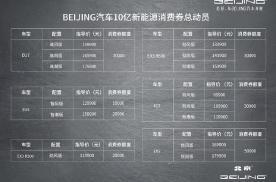 2020款BEIJING-EU5
