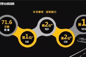 """""""新战略+新产品""""双轮驱动,北京现代2020年冲击75万年销"""
