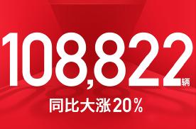 宇尘说车│吉利汽车5月销量108822辆 同比强劲增长20%