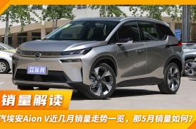 广汽埃安Aion V近几月销量走势一览,那5月销量如何?
