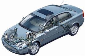 如何用简单的方法测试汽车制动性能?制动距离多少为合格?