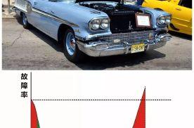 普通的家用车可以用多久?只要你愿意,用一辈子也可以!