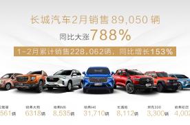 长城汽车2月销量大涨788% 今年起上市新车将全部配备车联网