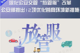 11月20日起,机动车及驾驶员政策再迎重大改革