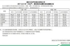 长安发布7月成绩单,累计销量接近12万,CS75PLUS预售