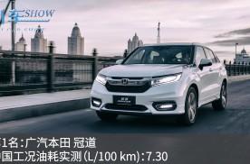 六款热门中大型SUV中国工况油耗实测 第一名油耗亮了