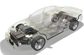 这一类新能源汽车,适合长期发展,你会购买吗?