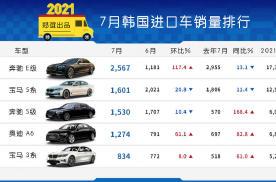 「韩系动向450」韩国7月进口车销量,奔驰夺冠,特斯拉供应不上?