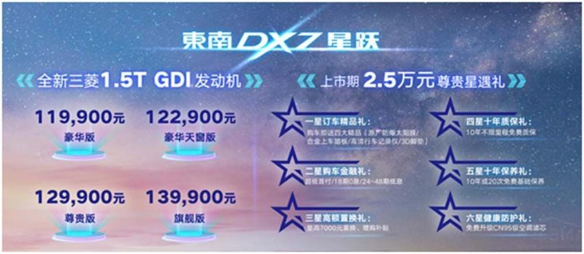 东南DX7星跃,购车享受六星礼遇