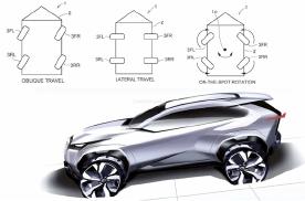 让科幻照进现实  丰田四轮转向专利让汽车横着开