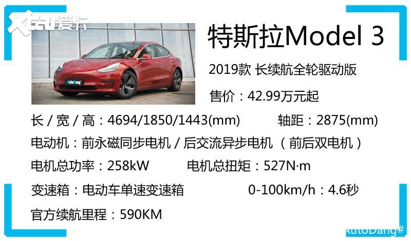 车辆配置表.jpg