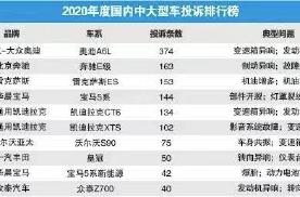 车坛快报   2020年度中大型车投诉排行榜