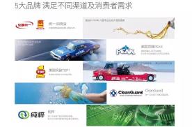 统一润滑油启动2021年供应链北京工厂新投资计划
