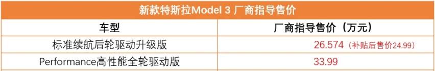不到34万,3.3秒破百!新款高性能版Model 3正式上市