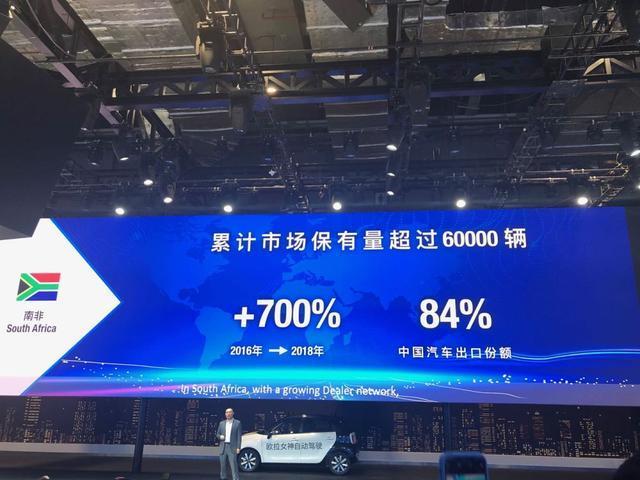 与30家全球战略合作伙伴签约,长城汽车誓为中国制造正名!