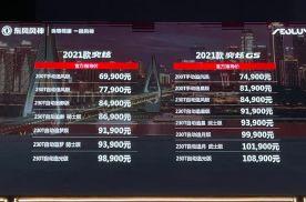 精准定位年轻运动市场:奕炫双车型重庆上市,6.99万元起