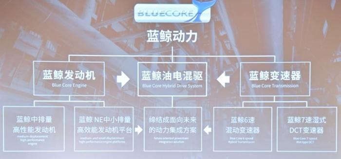 《【华宇平台怎么注册】从购买发动机,到反补合资车型,长安用1.4T改写中国发动机史》