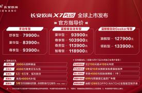 7.99-13.39万元,极致性价比的长安欧尚X7PLUS上市