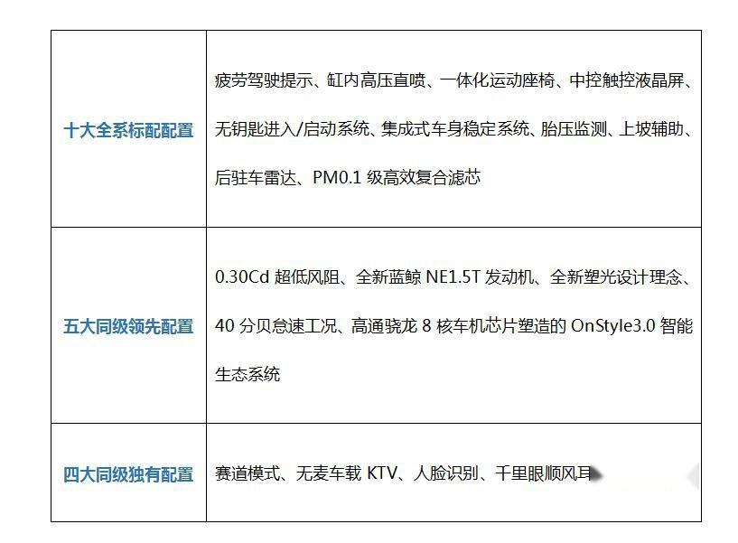 《【华宇娱乐登陆注册】荣耀时刻!长安欧尚X5第十万辆正式下线》