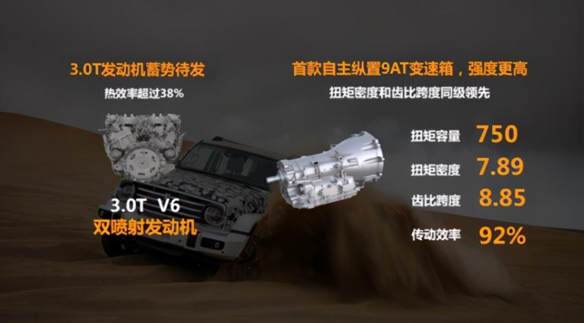 霸气又实用,上海车展这3款国产全尺寸皮卡,谁才是你的心头爱?