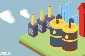 润滑油行业涨势不减 终端市场何去何从?