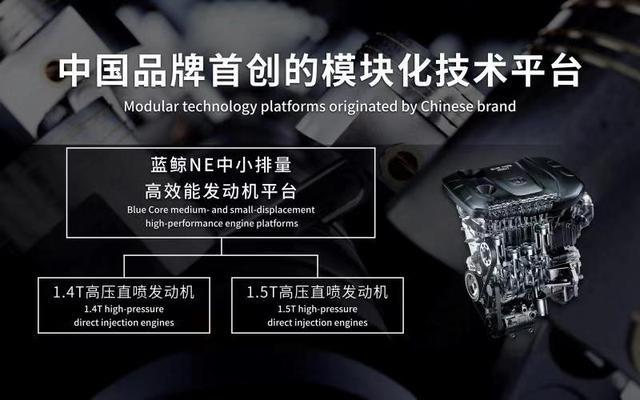 大盘下跌3.6%,它却暴涨73.6%,长安汽车是如何逆袭的?